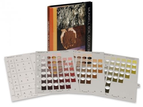 munsell soil color charts edition 2009 revised2015 production